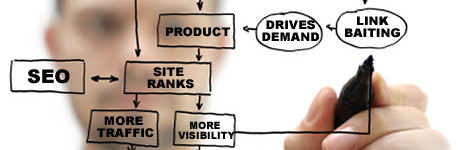 Permalink to To Be Content With Your Site Content In SEO